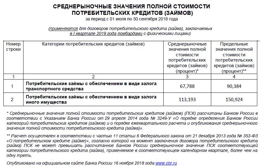 Федеральным законом от 21 июля 2014 года N 229-ФЗ (Официальный.
